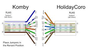 rs 485 cat 5 pinout diagram wiring diagram libraries rs485 cat5 wiring trusted wiring diagram onliners485 cat5 wiring box wiring diagram rs485 rts komby rs485