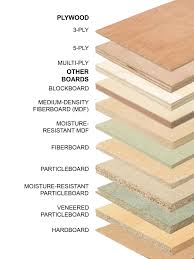 RX-DK-DIY072014_plywood-labeled_s3x4