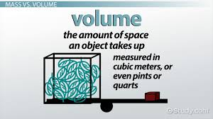What Is Volume In Science What Is Volume In Science Lesson For Kids Video Lesson