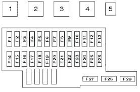 nissan armada wiring diagram schematics diagram 2004 nissan armada wiring diagram 2004 nissan armada fuse box diagram titan panel trusted schematic wiring diagram for 2006 nissan murano nissan armada wiring diagram