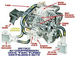 mitsubishi 3000 engine diagram wiring diagram description mitsubishi 3000 engine diagram wiring diagram mega mitsubishi 3000 engine diagram