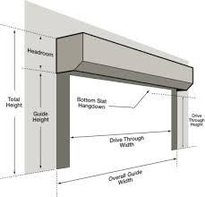 seceuroglide roller door dimensions for ordering
