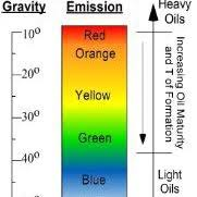 Oil Fluorescence Chart Relationship Between Api Gravity Fluorescence Colour And