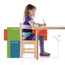 Soft Surroundings Size Chart Table And Chair Sizing Chart University Furniture Collection