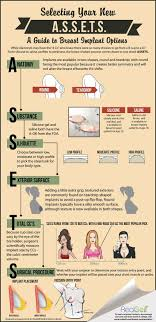 Selecting Your A S S E T S A Guide For Breast Implants