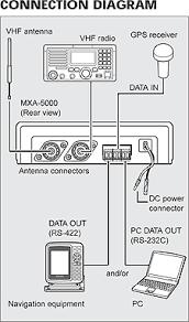 mxa 5000 ais receiver features icom america mxa5000 connection diagram dual channel receive capability