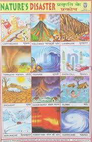 Natures Disaster Tsunami Chart Number 163 Minikids In
