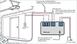 wiring garage door opener switch diagram u2022 rh wandr co wiring diagram for chamberlain garage door