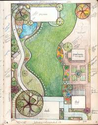 backyard design plans.  Backyard Innovative Backyard Landscaping Plans Best 25 Landscape Ideas On  Pinterest Design Inside N