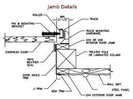 garage door jamb details