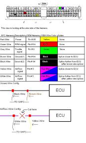 safc wiring diagram honda facbooik com Safc Wiring Diagram safc wiring diagram dsm with schematic 65675 linkinx safc wiring diagram dsm