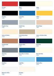 Interlux Brightside Topside Paint Grand Banks Beige Quart 4217 Qt