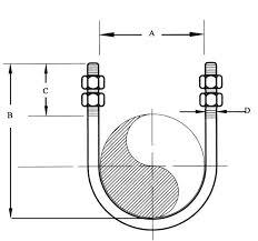 U Clamp Size Chart Non Grip U Bolt Fastenright Ltd