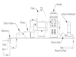 Enchanting jacuzzi pump wiring diagram images wiring diagram ideas