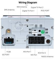 peugeot door wiring diagram wiring diagram peugeot all models wiring diagrams general