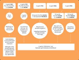 B12-vitamiin - vikipeedia, vaba entsüklopeedia