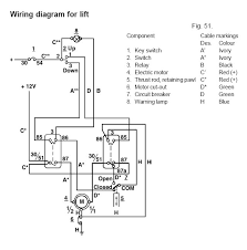 volvo penta electrical wiring diagram wiring diagram 75 bayliner volvo penta aq130 270 electrical trim motor 82 volvo penta wiring diagram