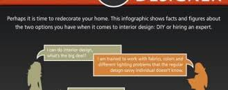 Interior Design Vs Interior Decorating Interior Designer Vs Interior Decorator What's The Difference 40