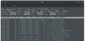 5 Commands For Checking Memory Usage In Linux Linux Com