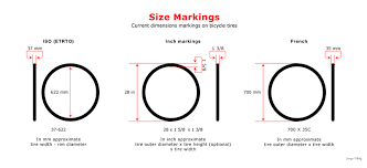 Bicycle Tyre Size Chart Iso 5775 Wikipedia