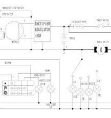 baja 50cc atv wire diagram c251039273 kazuma 50cc atv wiring diagram wiring diagram portal baja 50cc atv wiring diagram c251039273 kazuma