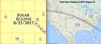 Vedic Astrology On The Upcoming Total Solar Eclipse In Usa