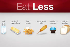 Webmd Chart Of Foods To Eat Less Of To Your Health How
