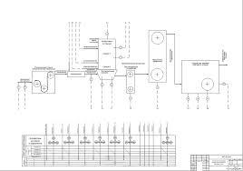 Дипломные и курсовые работы Чертежи РУ Курсовой проект Разработка функциональной схемы автоматизации процесса изготовления бортовых колец