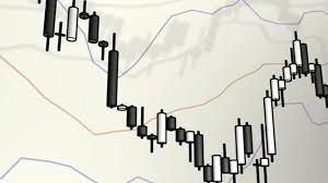 Technical Analysis Trading Making Money With Charts Pdf Understanding Candlestick Charts Technical Analysis 101