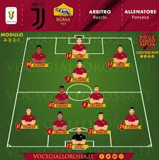 Juventus-Roma - Le probabili formazioni. GRAFICA!