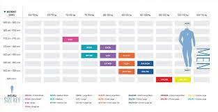 Scubapro Wetsuit Size Chart Mikes Dive Store
