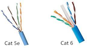 wiring diagram cat5e vs cat6 cat5 cable diagram wiring cat6 vs Cat 6 Cable Diagram wiring diagram cat5e vs cat6 cat5 cable diagram wiring cat6 vs cat5 cable diagram