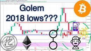 Golem Gnt Usd Technical Analysis