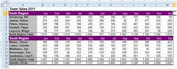 Flash Charts In Excel Creating A Chart With Excel 2010 Simon Sez It