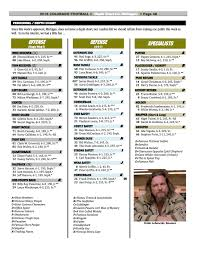 Bulls Depth Chart Colorado_michigan_depth_chart_0915 Jpg Nbc Sports Chicago
