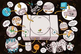 sony playstation 1994. all illustrations by stephen maurice graham sony playstation 1994