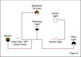 navigation light switching for vessels under meters original article from blue sea systems