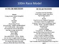 Vince Anderson Acceleration Chart Why Is Christophe