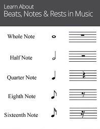 A rest lasts for a certain length of time (beats), like a note does. Musical Rests Sheet Music Simplifying Theory Cute766