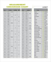 Inches To Millimeters Conversion Chart Pdf Basic Metric Conversion Chart 7 Free Pdf Documents