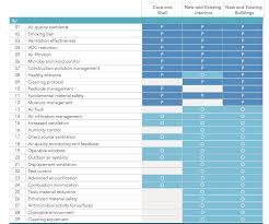 Australian Commercial Building Filtration Standards