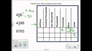 How To Use A Place Value Chart Using Place Value Chart
