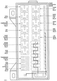 1997 dodge van fuse diagram 1997 wiring diagrams online