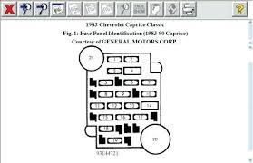 95 impala ss fuse box diagram wiring mark gardendomain club 92 Impala 95 Impala Fuse Diagram #41