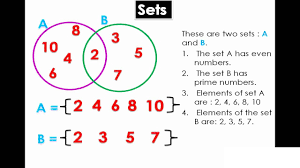Venn Diagram Formula For 4 Sets Notes On Introduction To Sets And Venn Diagram Grade 8
