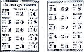 Pin by Dukares on उद्धरण   Touch math, Winning lottery numbers, Kalyan