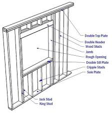 add a window to your house