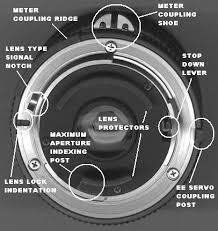 Ai S Type Lens Compatibility