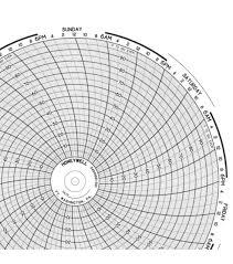 24001661 001 Honeywell Circular Chart