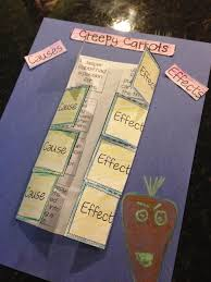 ideas for a cause and effect essay creepy carrots cause and effect and summarizing teaching time